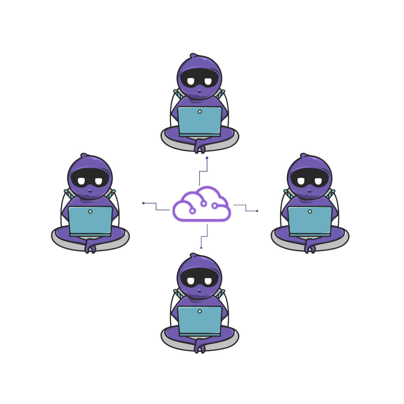 A group of Ninjas connected by NinjaCloud.