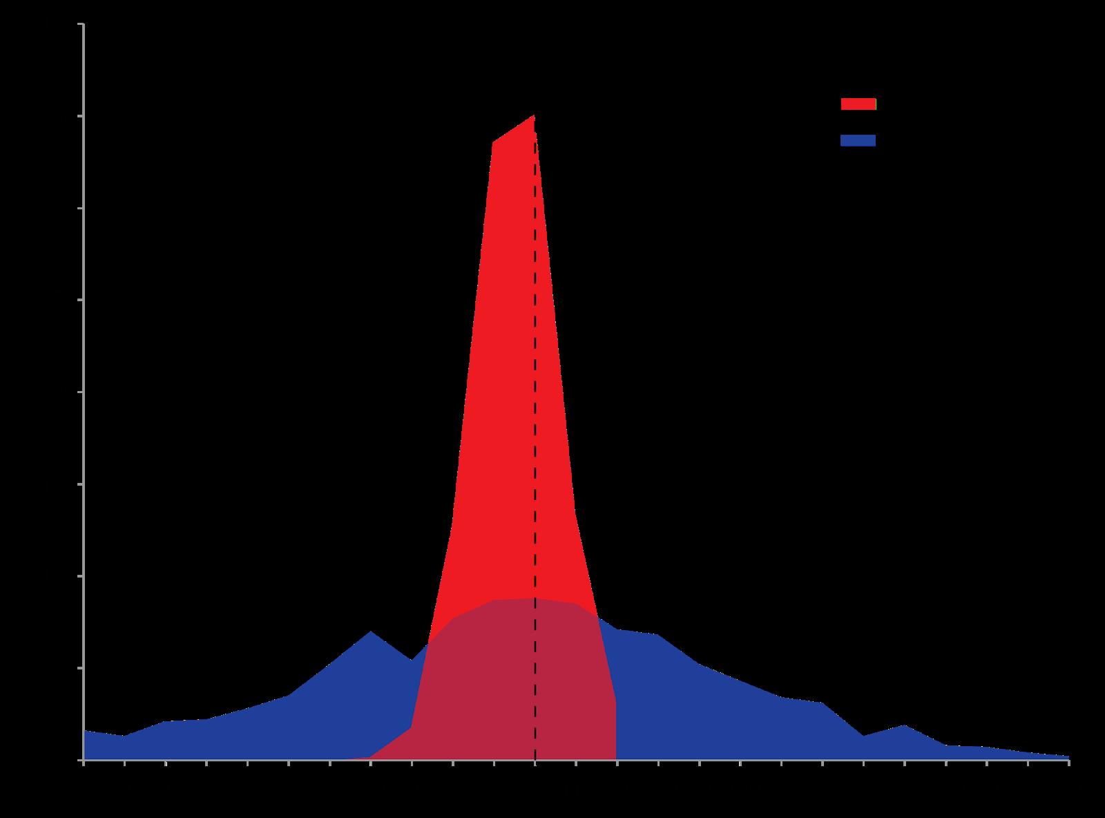 2000px-Comparison_standard_deviations.svg_.png