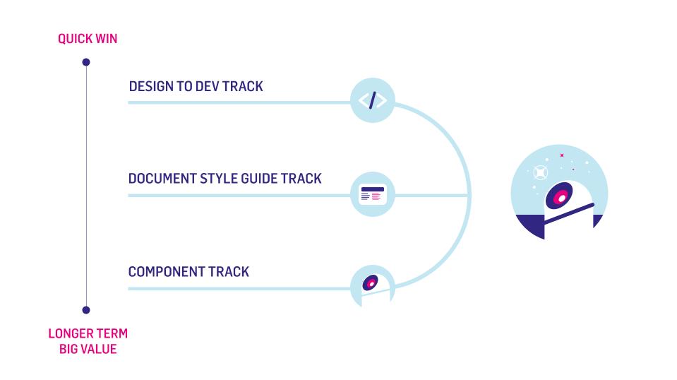 Shifting Focus schematics
