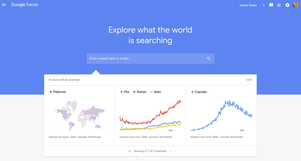 Google Trending searches visualized