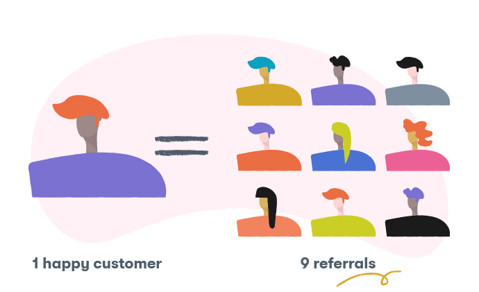 amex-customer-satisfaction