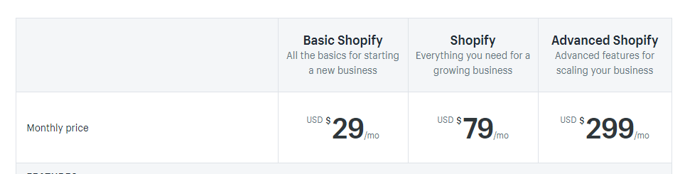 shopify plus features cost of service plans