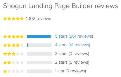 Screen shot of Shogun's Shopify Reviews from the Shopify App Store.