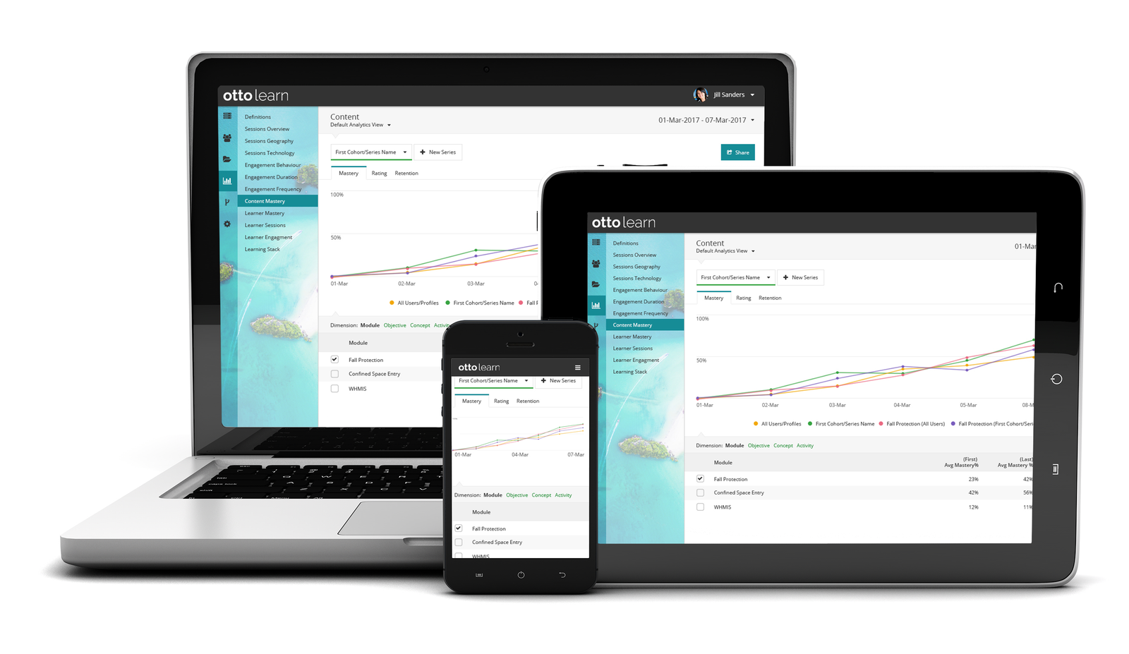 OttoLearn Analytics - OttoLearn Personalized Learning