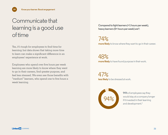 Inside page of the Workplace Learning Report