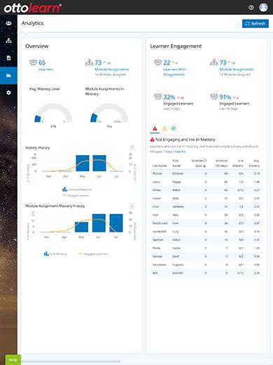 Overview analytics screen