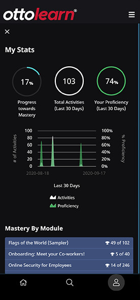 OttoLearn's My Stats page, showing graphs depicting Mastery progress, total Activities completed in the last 30 days, and proficiency over the last 30 days.