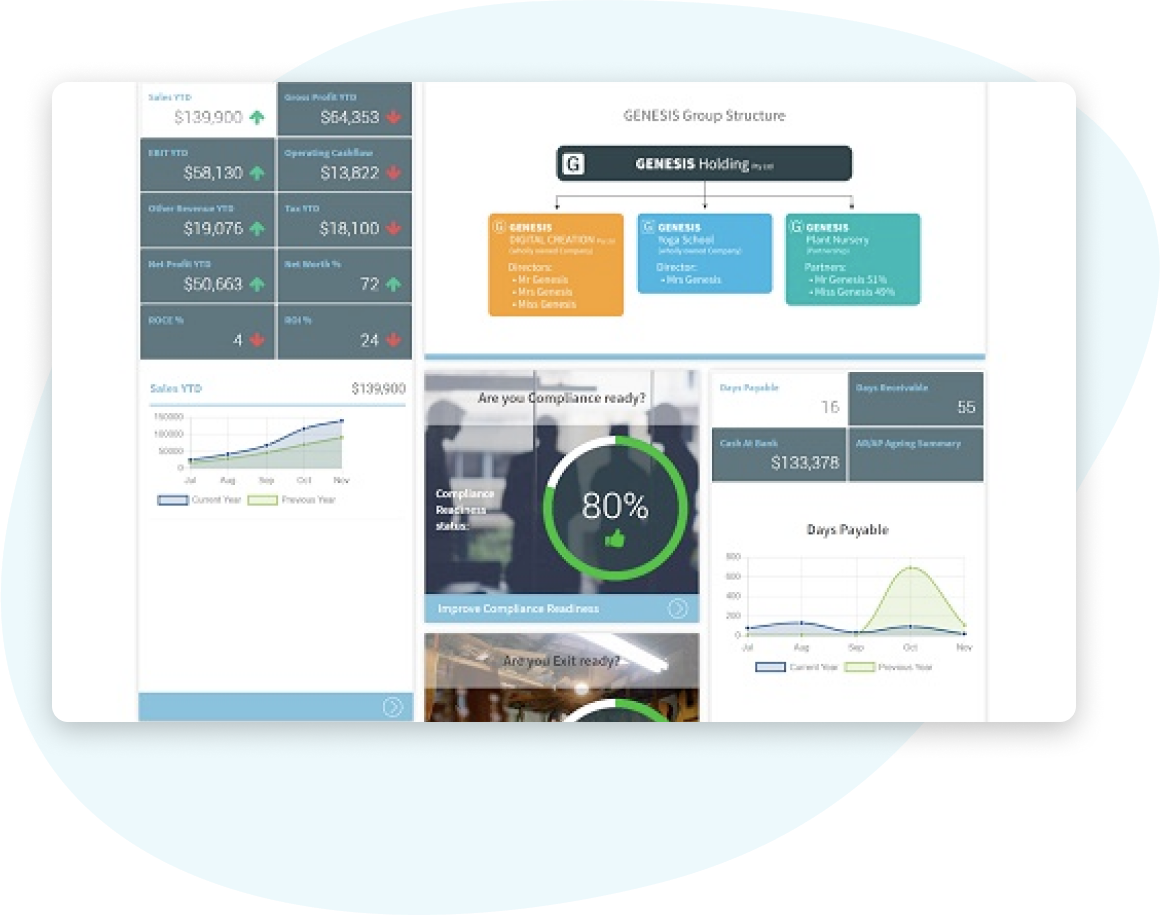 The Business Dashboard