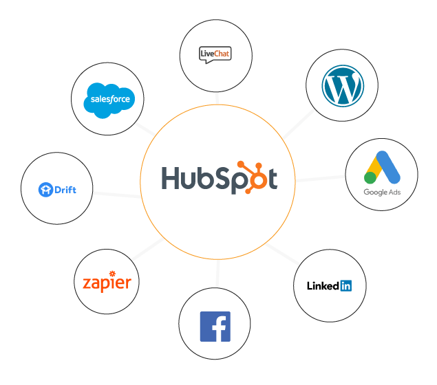HubSpot Services graphic