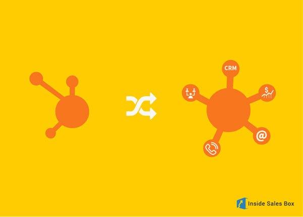 Will HubSpot become an Inside Sales Software?