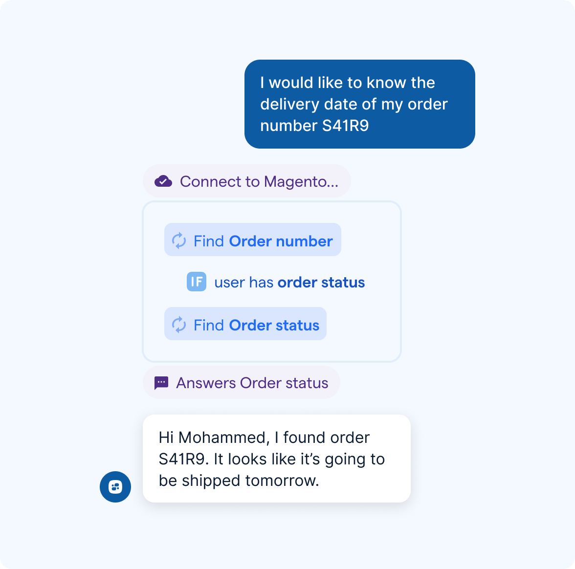 Bot Connecting to Systems to Provide a Response