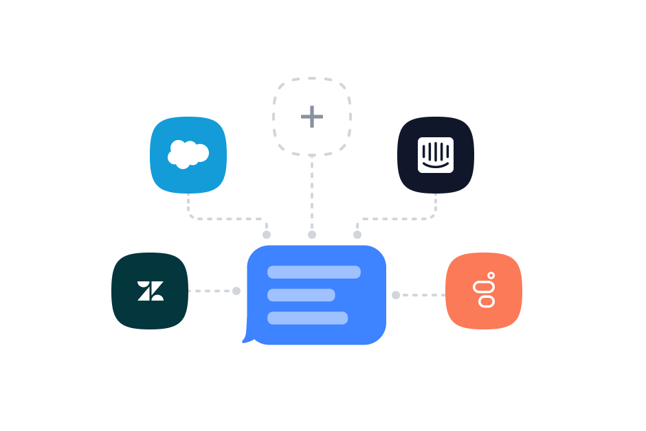 Platform Icons including Zendesk, Salesforce, Intercom, and Genesys