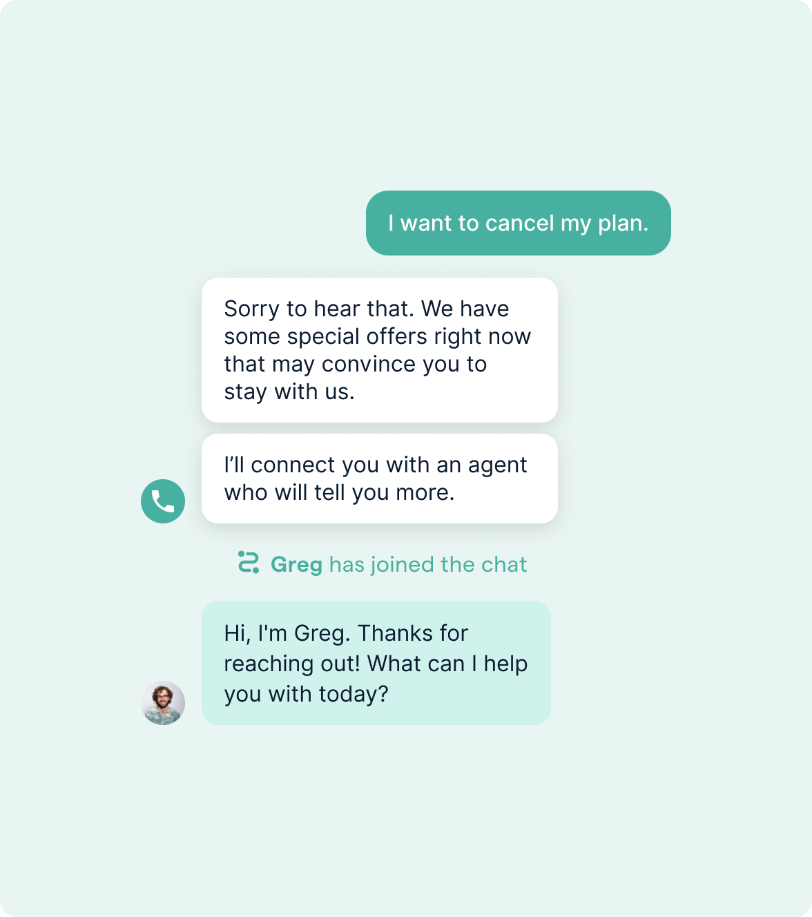 Chatbot Helping A Customer Cancel Their Phone Plan