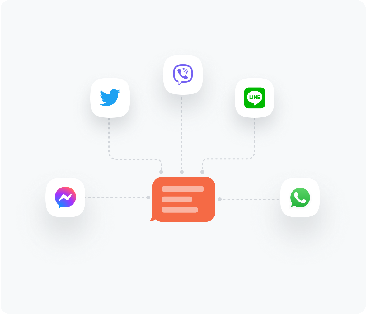 Connection with Facebook Messenger, Twitter, Viber, Line, and WhatsApp