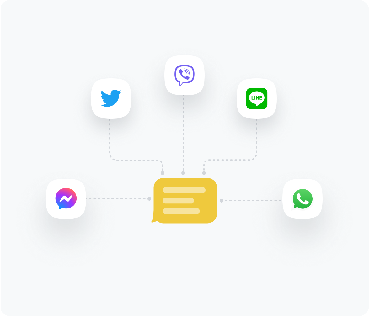 Messenger, Twitter, Viber, Line, and WhatsApp icon connected to chat bubble