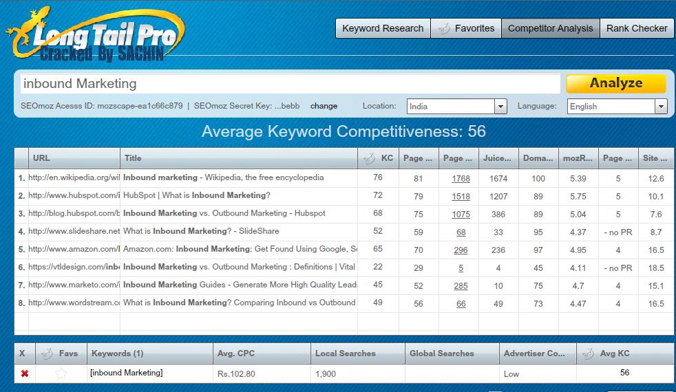 Analyze_Competitors
