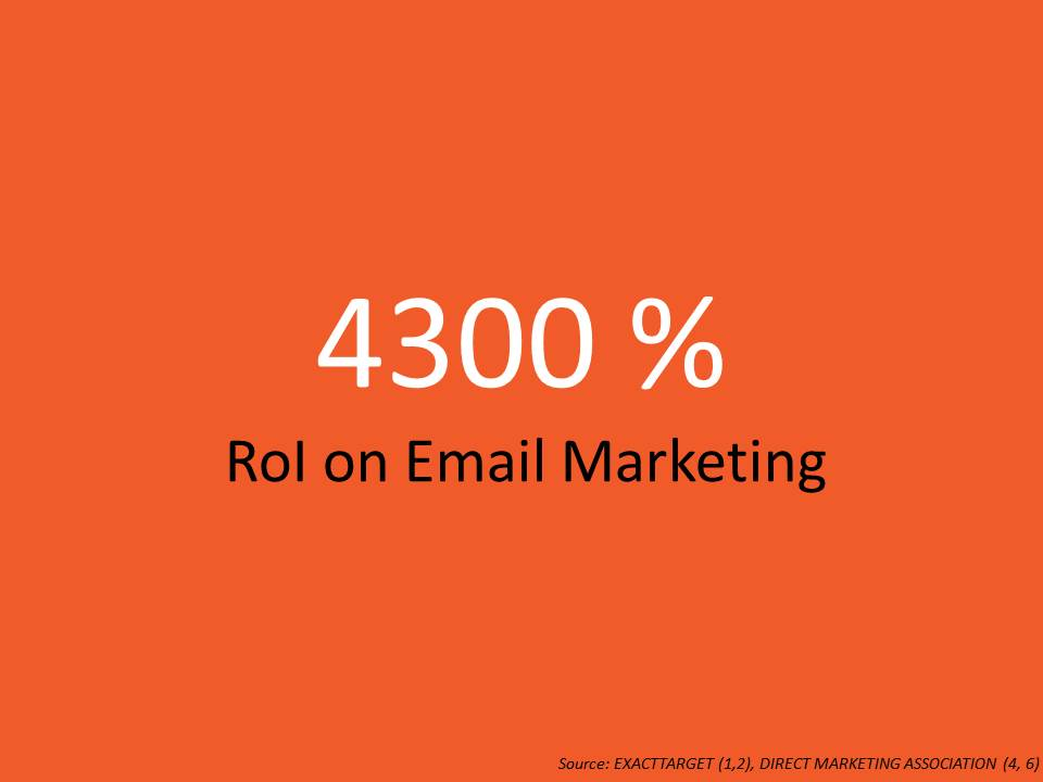 Email Marketing: Three things you should be doing, to do it right.