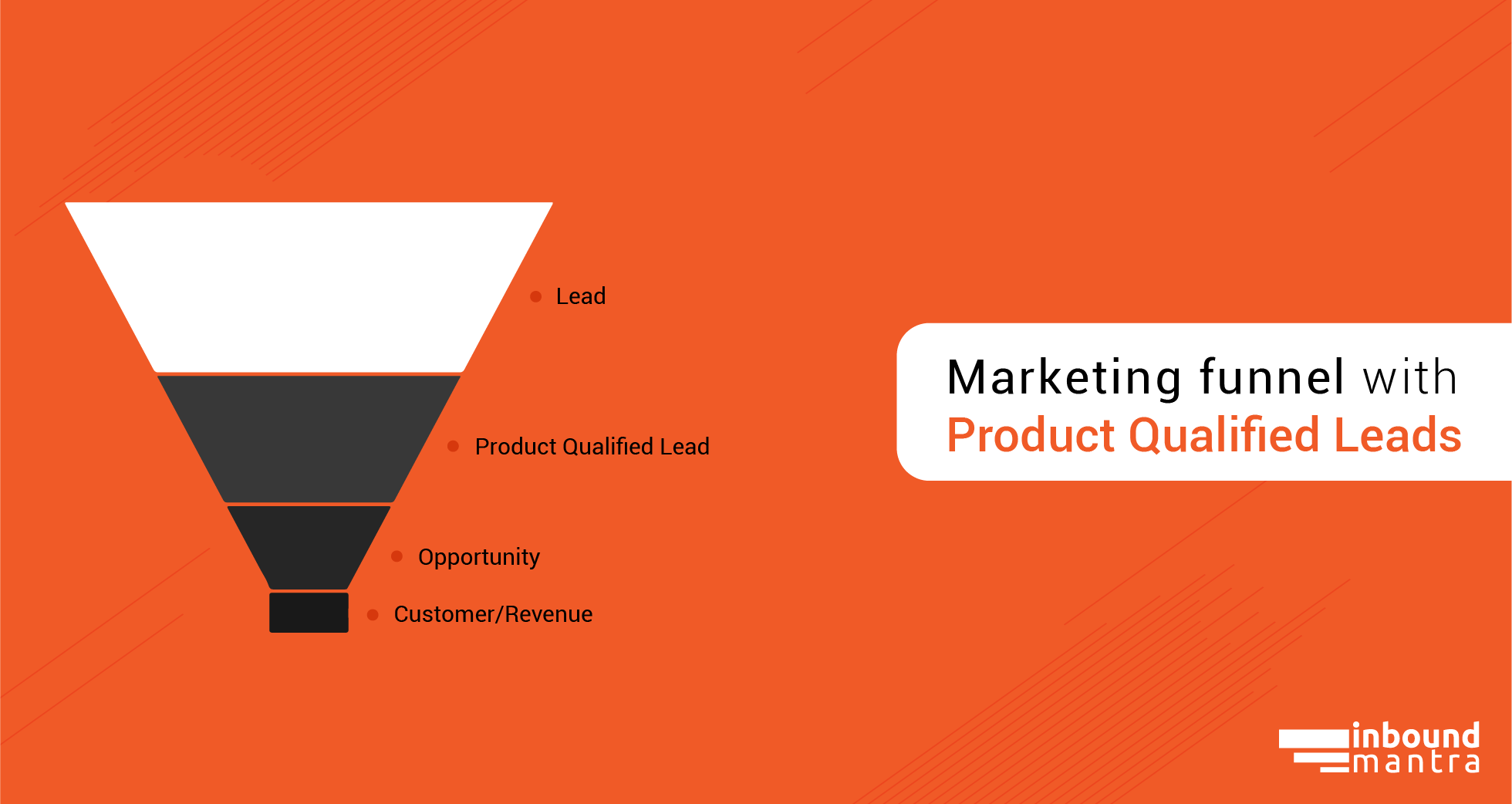 Flipping the Marketing Funnel with Product Qualified Leads