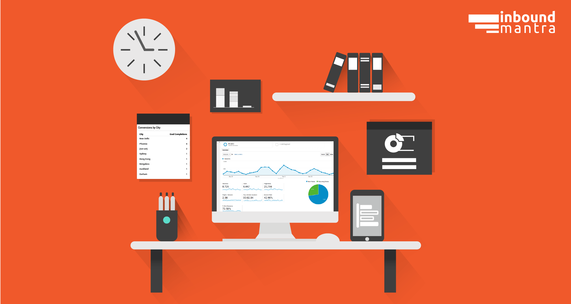 7 Google Analytics Dashboards you cannot miss to have