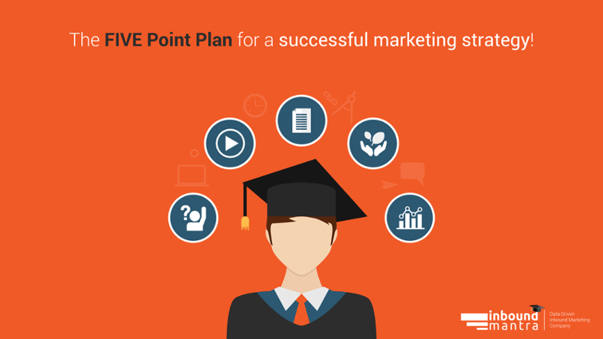 Why an Inbound Marketing Strategy For Higher Education?