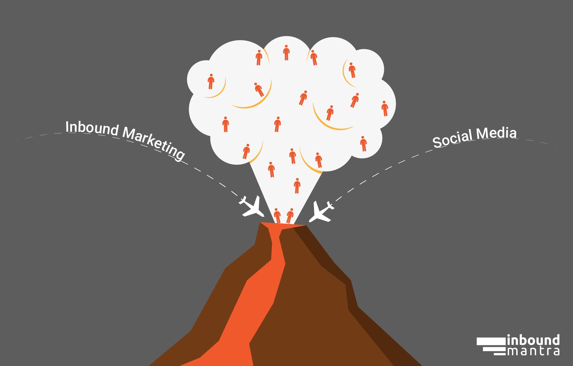 Inbound Marketing + Social Media = Higher Lead Generation