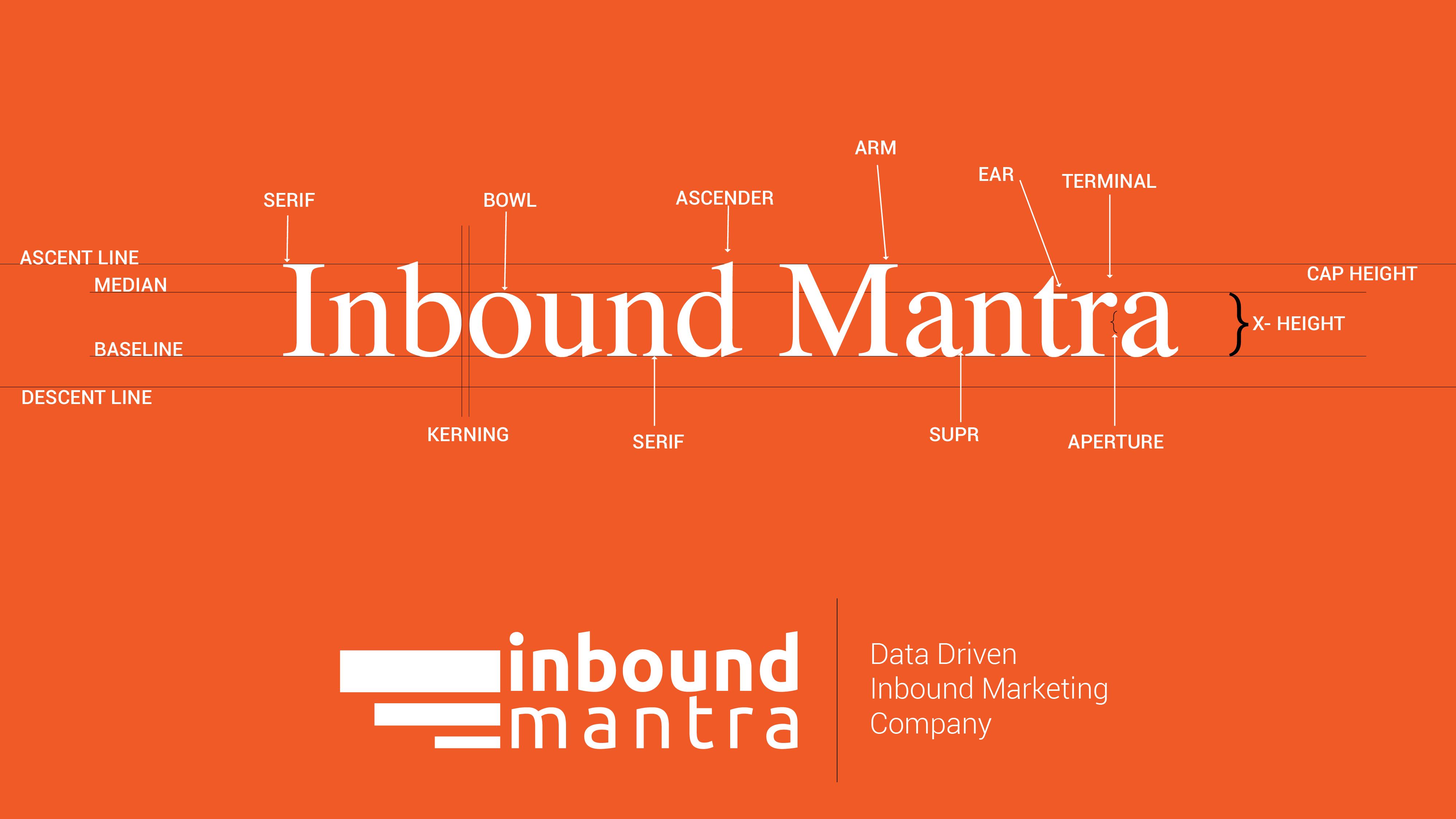 Inbound Marketing Typographythrough Animation