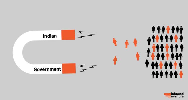 Learn Inbound Marketing from the Government of India