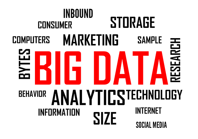 Leveraging Big Data for your Inbound Marketing strategy