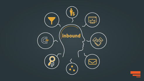 Misconceptions about Inbound Marketing