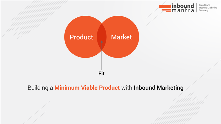 Do you know how to figure out Product Market Fit?