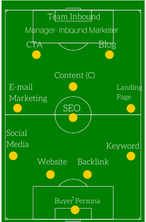 The Inbound Marketing Pre-Match Pep Talk