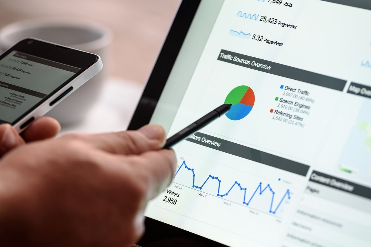 What is Inbound Marketing ?