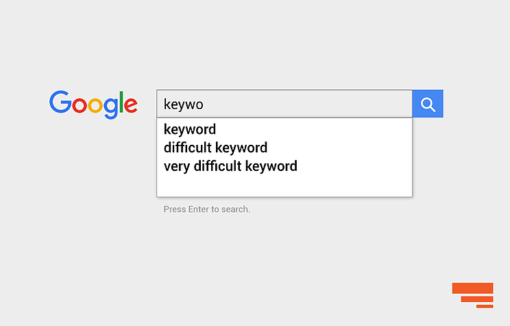 inbound marketing seo difficulty