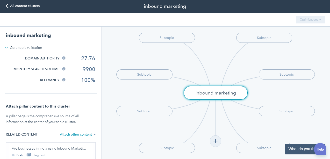 Hubspot Content Strategy 3