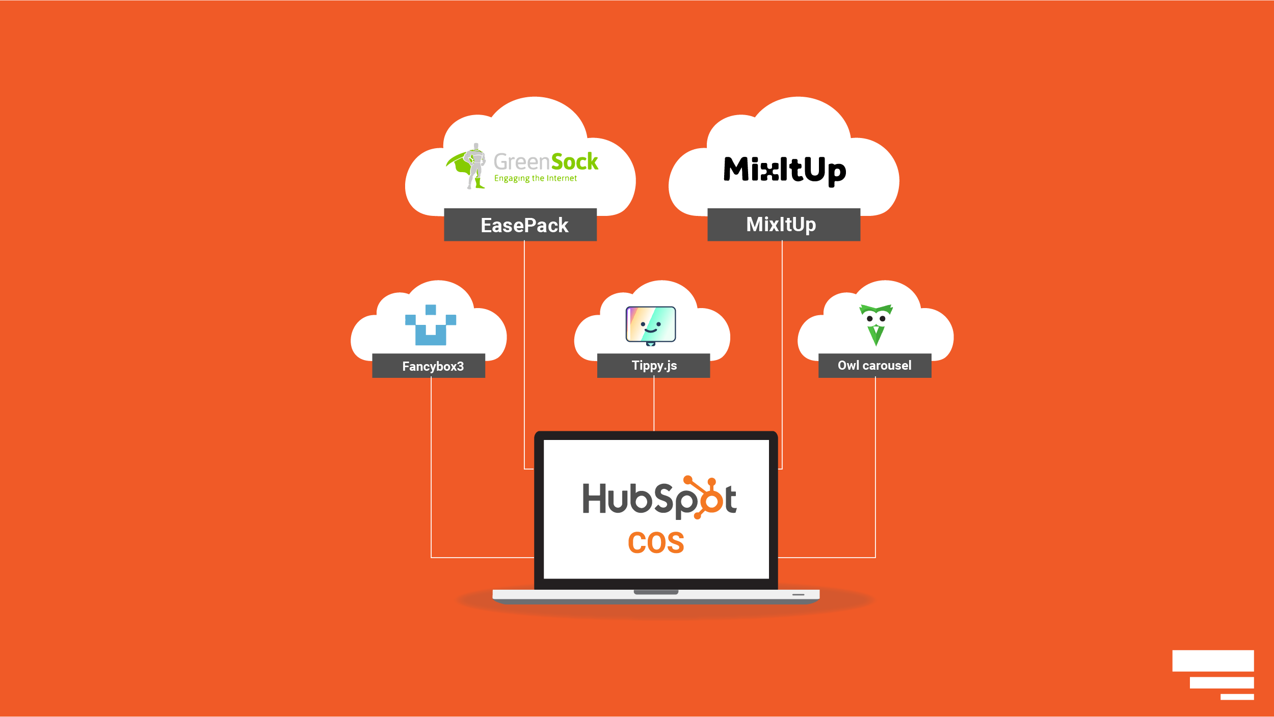 5 Libraries a HubSpot COS Developer should use