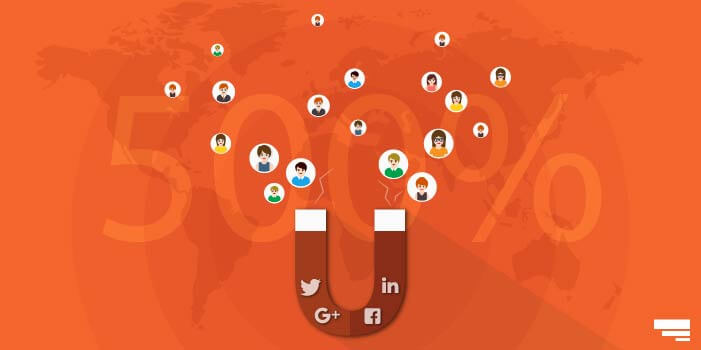 500% increase in Lead Generation through Social Media!