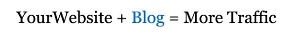 websiteblog