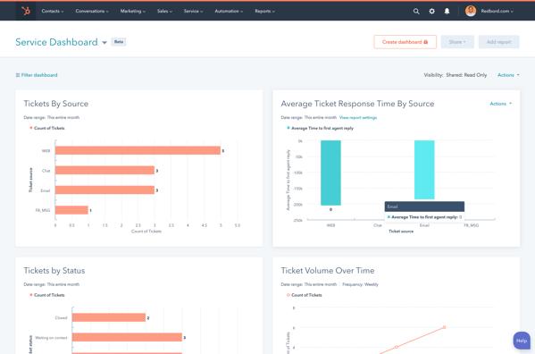 hubspot service hub reports screenshot