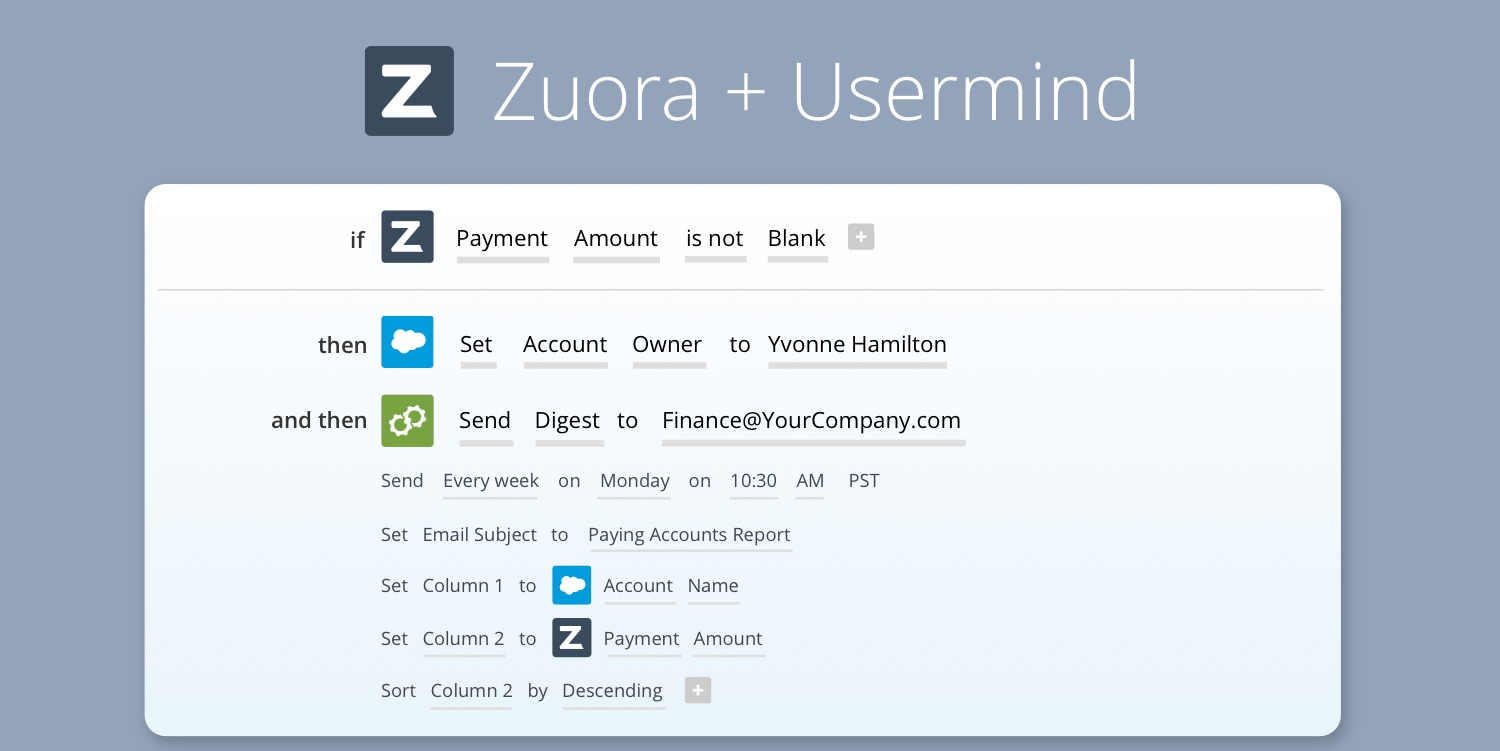Integrating Zuora with Salesforce (and the Rest of Your Technology Stack)