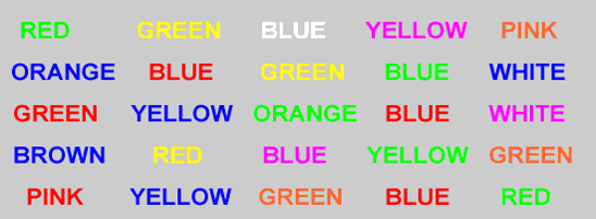 A box containing the names of colors written in a color other than what their word describes