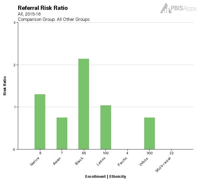 RiskRatioGraph.jpg