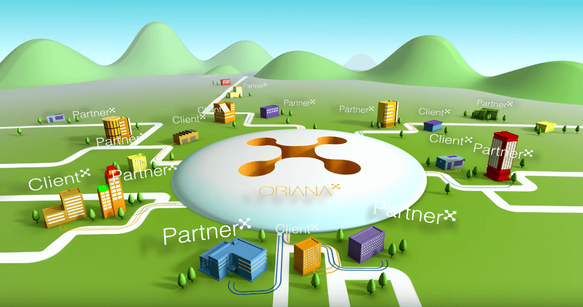 Oriana - Inventing the new world of business applications