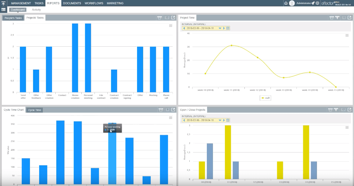 Oriana - Effector CRM app demo