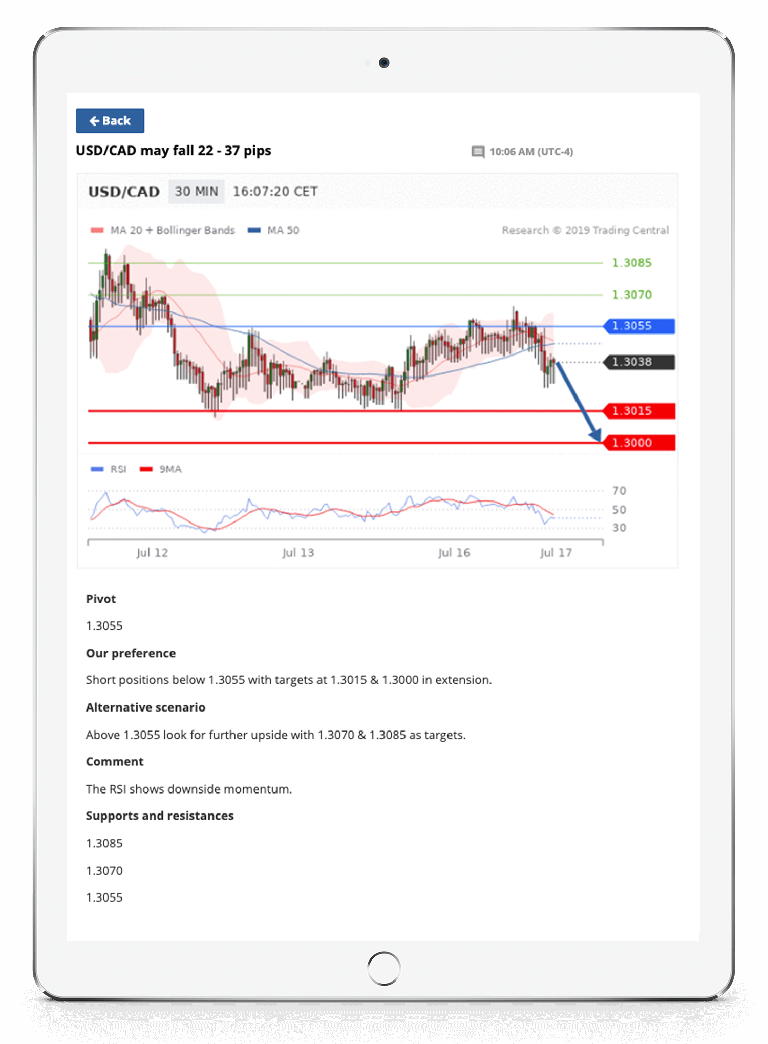Offer a modern charting experience with Analyst Views