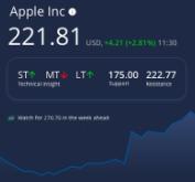 Mobile Mockup Apple Inc