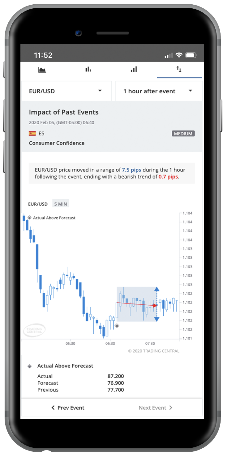 Economic Insight mobile mockup. Explore our volatility and risk analysis.