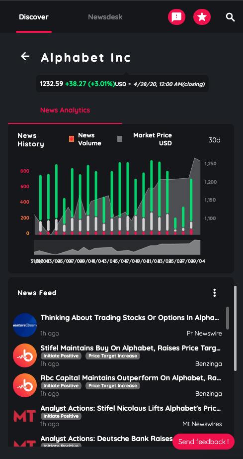 TC Market Buzz mobile mockup - Alphabet Inc stock: News Volume and News Feed