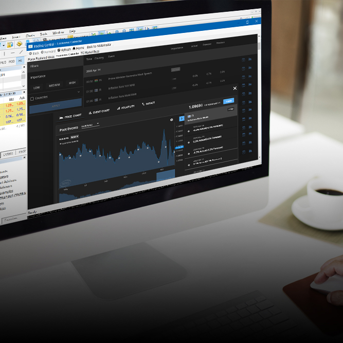 Popular Trading Central analysis tools are available through MetaTrader