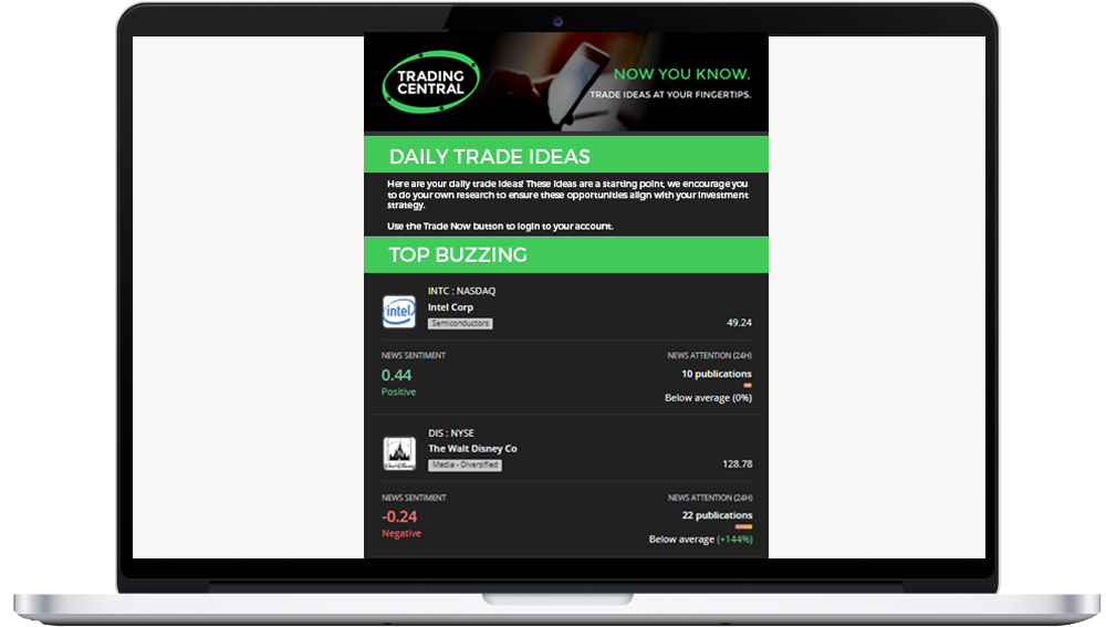 TC Newsletter mockup  Daily Trade Ideas and Buzzing Instruments