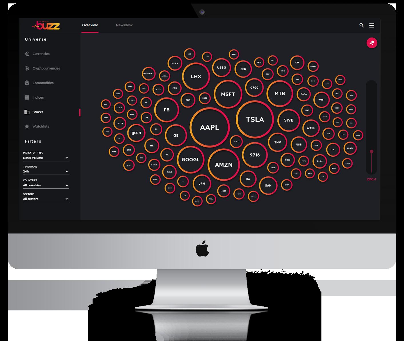 TC Market Buzz desktop mock up. Explore trending stocks based on the news
